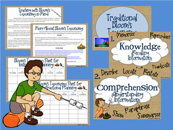 Bloom's Taxonomy Class Posters (S'mores Camping Theme)