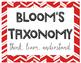 Bloom's Taxonomy Depth of Knowledge DOK Poster, Printable,