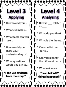 Bloom's Taxonomy Ladder Cards