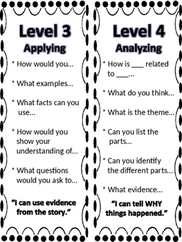 Bloom's Taxonomy Ladder Cards- Editable