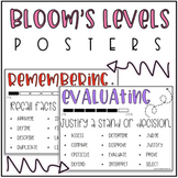 Bloom's Taxonomy Level Posters