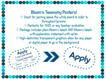 Bloom's Taxonomy Poster Package