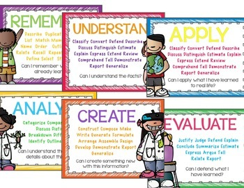Bloom's Taxonomy Posters (Student Friendly!)