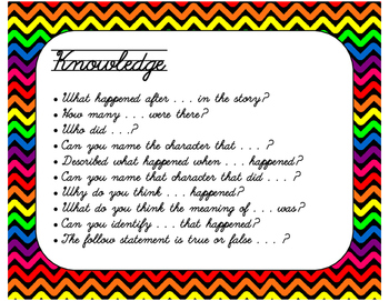 Bloom's Taxonomy Comprehension Questions Chart