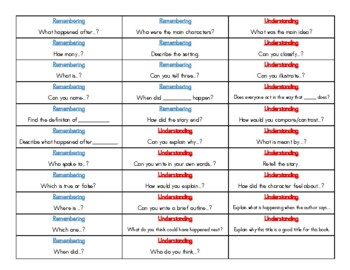 Bloom's Taxonomy Question Stem Task Cards Sticks