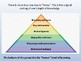 Bloom's Taxonomy Revisited - Exploring the Depth and Breadth of Knowledge