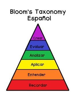 Bloom's Taxonomy Spanish