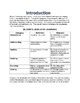 Bloom's Taxonomy Volcano Portfolio