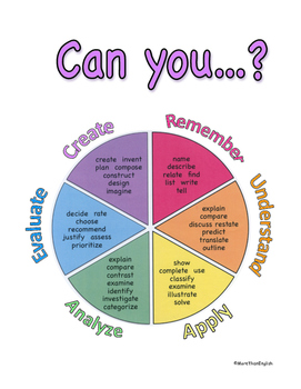 Bloom's Taxonomy Wheel Deal Poster