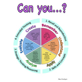 Bloom's Taxonomy Wheel Deal Poster w/ DOK