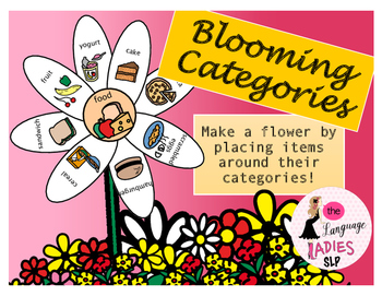 Blooming Categories