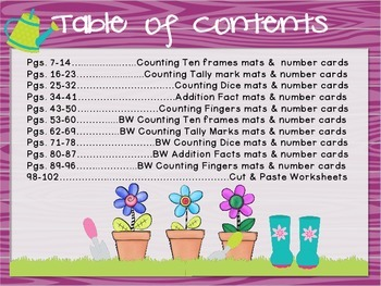 Blooming Numbers Math Center