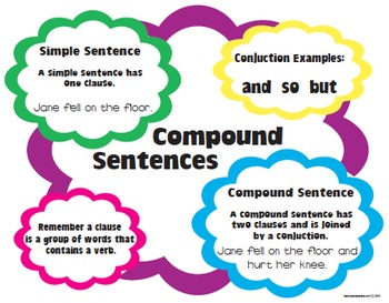 Contractions, Balanced Equations, Compound Sentences and Craftivities