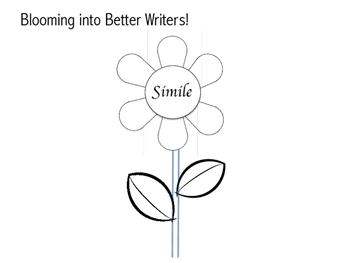 Blooming into better writers- figurative language spring bulletin board