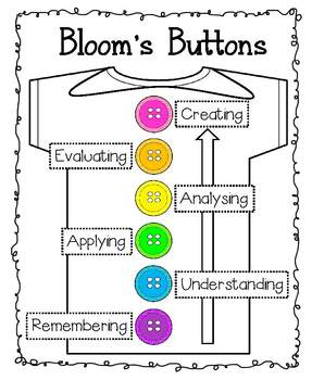 Bloom's Buttons: Nonfiction Neons- UK VERSION