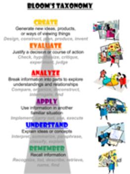 Bloom's Creative Taxonomy