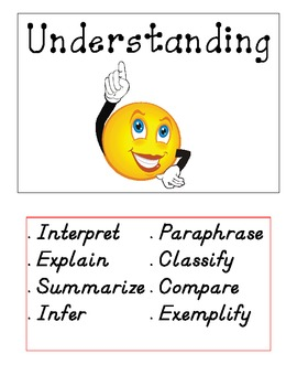 Blooms Mini-Posters for Classroom