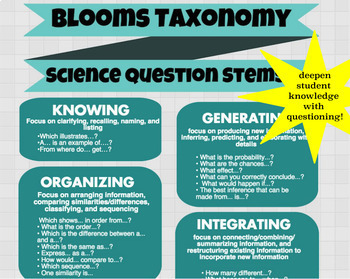 Bloom's Question Stems (Science)