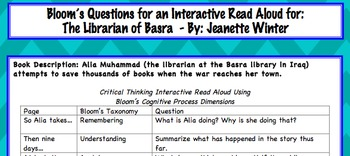 Interactive Read Aloud - The Librarian of Basra by Jeanette Winter