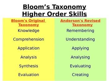 Bloom's Revised Taxomony
