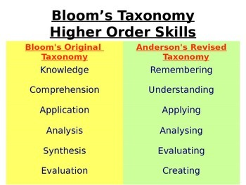 Bloom's Revised Taxomony