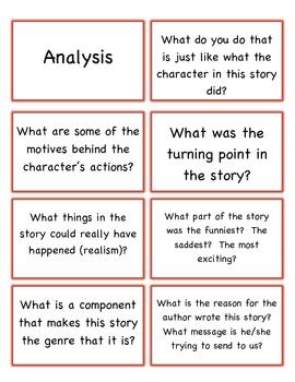 Bloom's Task Cards and Summary Sheet