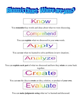Bloom's Taxonomy Anchor Chart