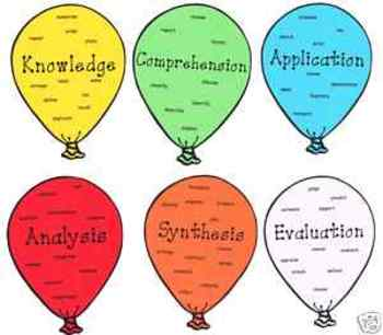 Bloom's Taxonomy Balloons