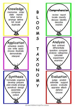 Bloom's Taxonomy Balloons Sheet