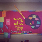 Bloom's Taxonomy Bulletin Board