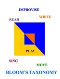 Bloom's Taxonomy Chart for the Music Classroom (Poster)