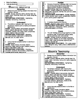Blooms Taxonomy Cuing Bookmark