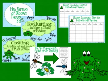 Frog Bloom's Taxonomy Classroom Posters (Hopping into Higher Order Thinking!)