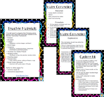 Blooms Taxonomy Cyclone Activities