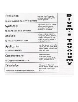 Bloom's Taxonomy Descriptions