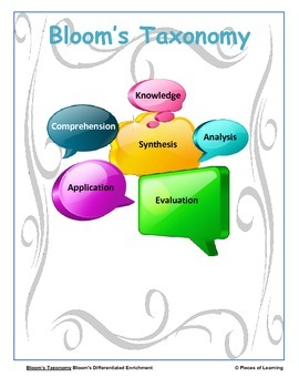 Bloom's Taxonomy - Differentiated Blooms Enrichment Unit