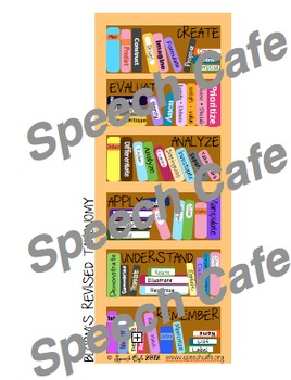 "Bloom's Taxonomy Graphic - ""Bloom's Bookshelf"""