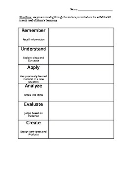 Bloom's Taxonomy Graphic Organizer