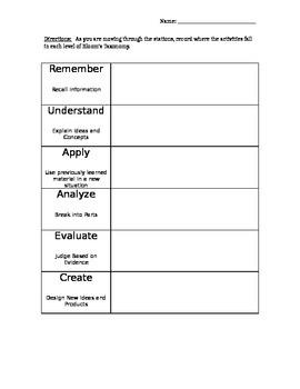 Bloom's Taxonomy Graphic Organizer