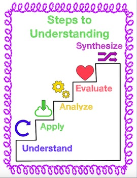 Bloom's Taxonomy-Interactive Notebook Lesson for Any Subject