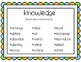 Bloom's Taxonomy Key Words