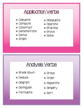 Bloom's Taxonomy Math Verb Cards