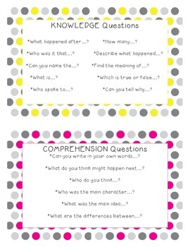 Bloom's Taxonomy Math Verbs and Question Card Bundle