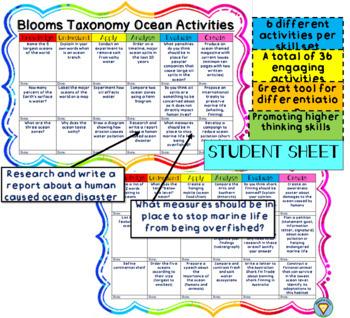 Blooms Taxonomy Ocean Activities