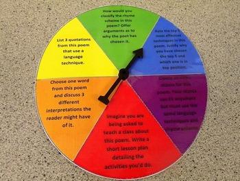 Bloom's Taxonomy Poetry Spinner / Dice Wheel