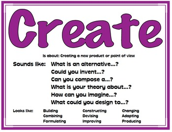 57f7d887a9bd Bloom s Taxonomy Posters by Charcee Day