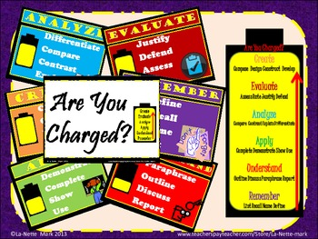 Bloom's Taxonomy Posters - Are You Charged?