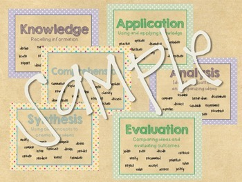 Blooms Taxonomy Posters - Dots