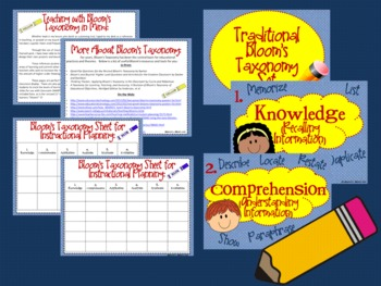 Bloom's Taxonomy Posters-Primary Colors (Happy about Our Higher Order Thinking!)