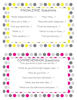 Bloom's Taxonomy Question Cards